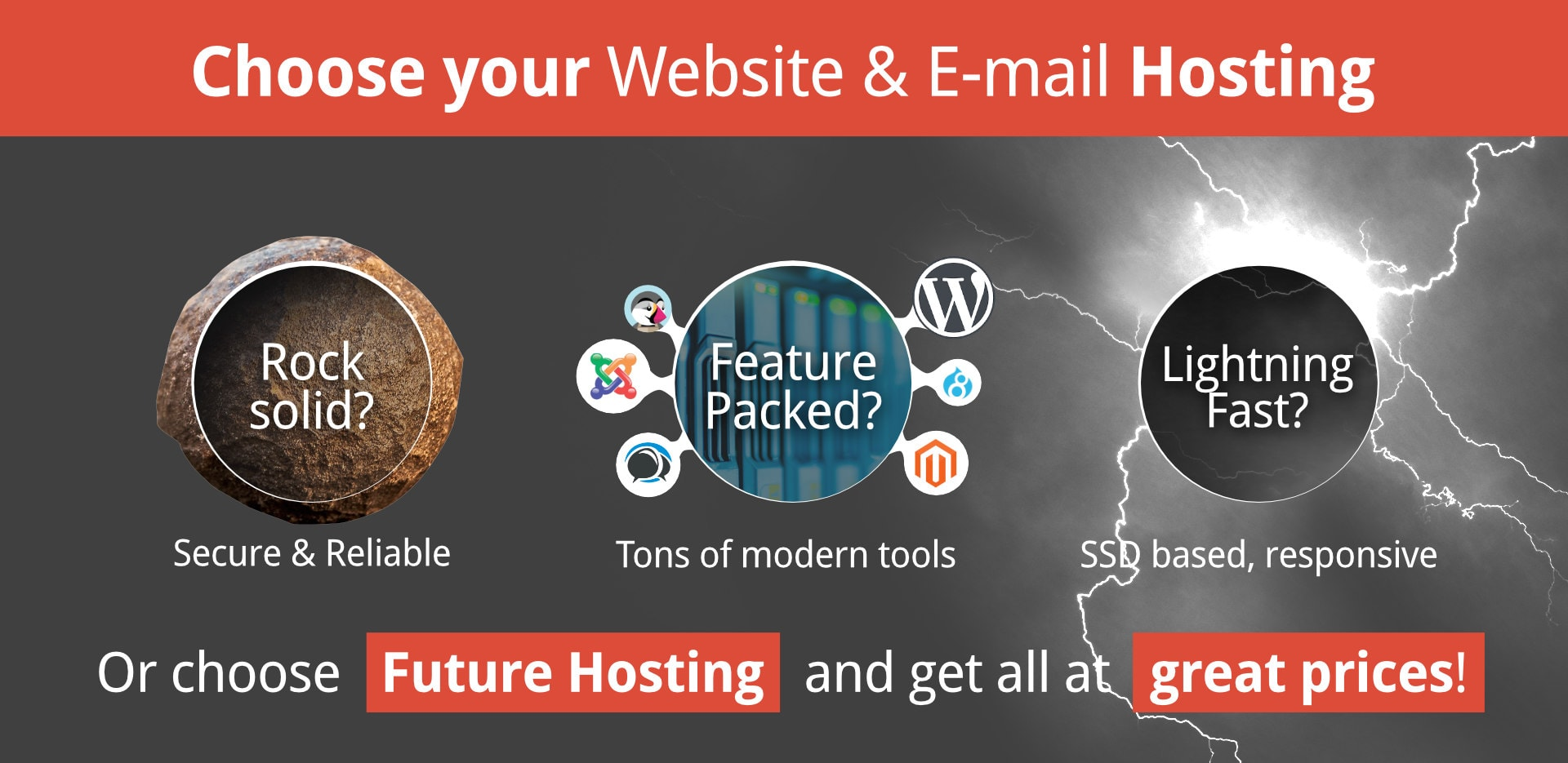 Website and email hosting and domains